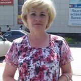 Svitlana S.'s picture