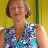 Надюша's picture